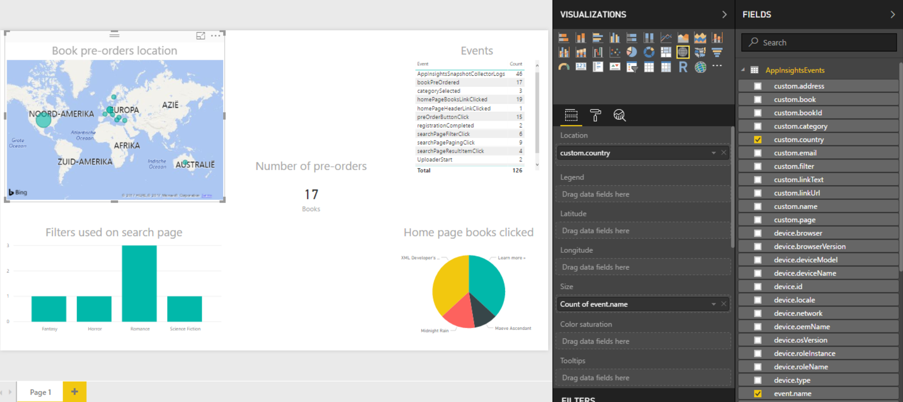 Power BI use data to build visualizations
